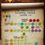 The Discworld reading order guide 2.0