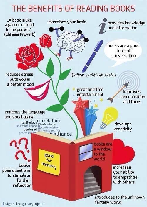 ~ via goodwill librarian