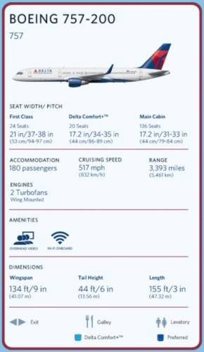 Delta 757 Specs
