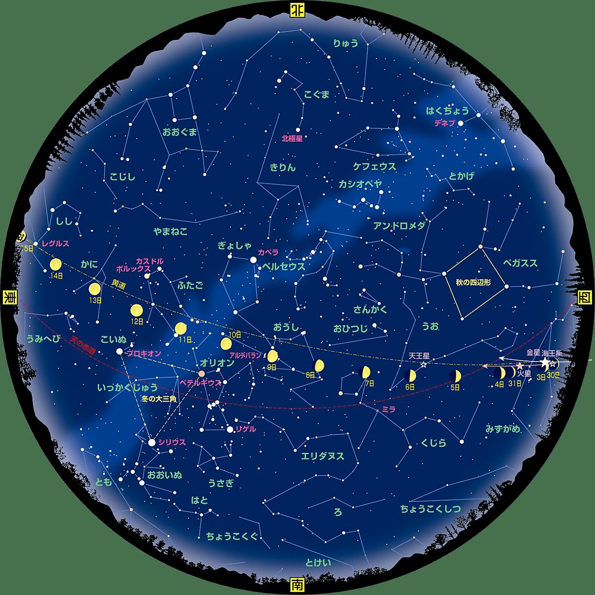 2017年1月の星空ガイド - アストロアーツ