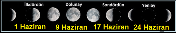 ayevreleri_haziran