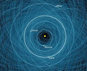 Mapa de la NASA de objetos cercanos a la Tierra