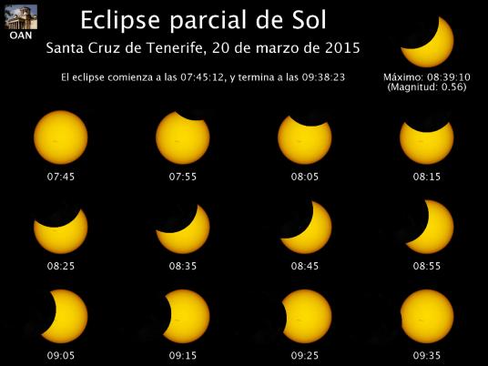 Información del eclipse de Sol visto desde Santa Cruz de Tenerife. Oscurecimiento 46%. Fuente: Observatorio Astronómico Nacional