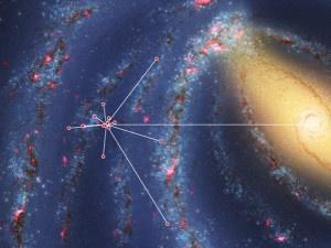 Los 14 púlsares ubicados en la Vía Láctea. Crédito: Pulsarmap.com