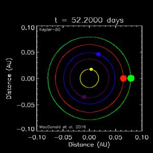 Esta animación muestra la posición de los cinco planetas del sistema Kepler-80 cada 27 días, cuando los dos planetas más exteriores están en su momento de mayor cercanía. Por su comportamiento, todas las posiciones están sincronizadas, excepto la del planeta más cercano, que puede encontrarse en cualquier lugar. Pulsa en la imagen para poder ver la animación. Crédito: MacDonald/Ragozzine/FIT
