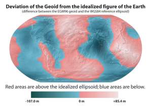 Esta imagen muestra la desviación del geoide de la figura idealizada de la Tierra, mostrando en azul las zonas que estarían por debajo del elipsoide y en rojo las que estarían por encima. Crédito: Wikimedia Commons/Citynoise