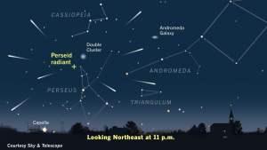 Mapa del firmamento para observar las Perseidas. Crédito: Sky & Telescope illustration
