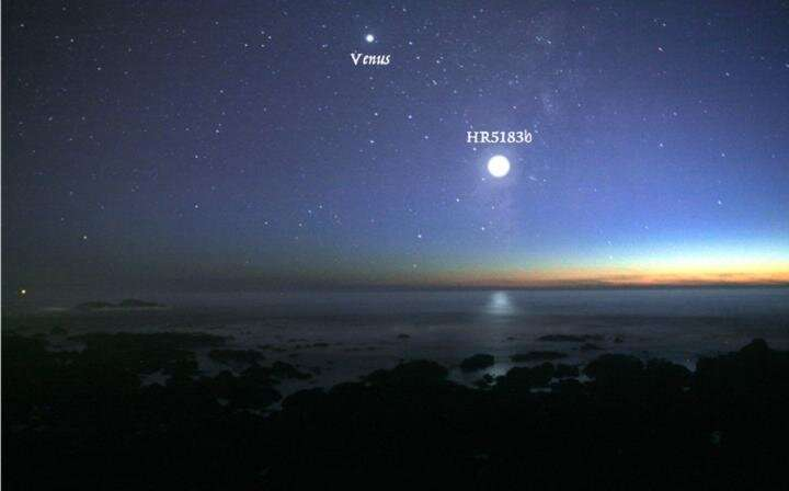 HR 5183 b: el impacto de un planeta excéntrico en la vida