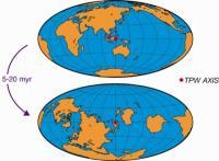 Kanteling van de Aarde