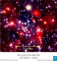 Het centrum van de melkweg, waar de dark matter burners zouden voorkomen