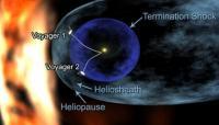 Impressie van waar de Voyagers  nu ongeveer zijn