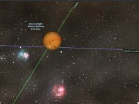 De zon passeert het centrum van de Melkweg