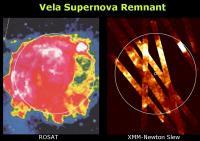 Het Vela-supernovarestant, gefotografeerd door ROSAT en XMM-Newton