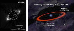 Links de waargenomen protoplanetaire schijf om HR 4796A, rechts een animatie van de schijf