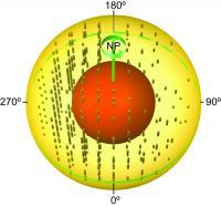Model van de binnenste binnenste aardkern