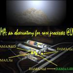 De claim op donkere materie is gelegd