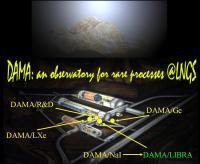 Het DAMA/LIBRA laboratorium diep onder de grond van Gran Sasso