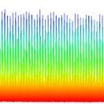 Exoplaneten ontdekken met laserstralen