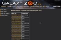 Mijn lijstje op Galaxy Zoo