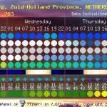 7Timer: weersvoorspelling op maat