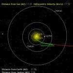 Al duizend dagen onderweg naar Pluto