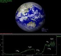 Venus Express bekijkt de Aarde