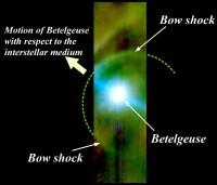 De boeggolf van Betelgeuze