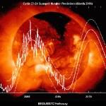 Een voorspelling voor zonnecyclus 24