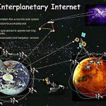 Interplanetair Internet doorstaat test