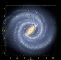 Onze Melkweg