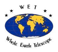 De deelnemende observatoria aan WET