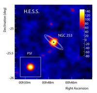 Gammastraling uit NGC 253