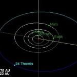 Waterijs op een planetoïde aangetoond