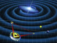 gravitatiestraling