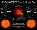 9 februari a.s. zien we de Zon in één keer 360°