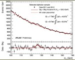 CERN heeft het 'Higgs-deeltje' hoogstwaarschijnlijk aangetoond