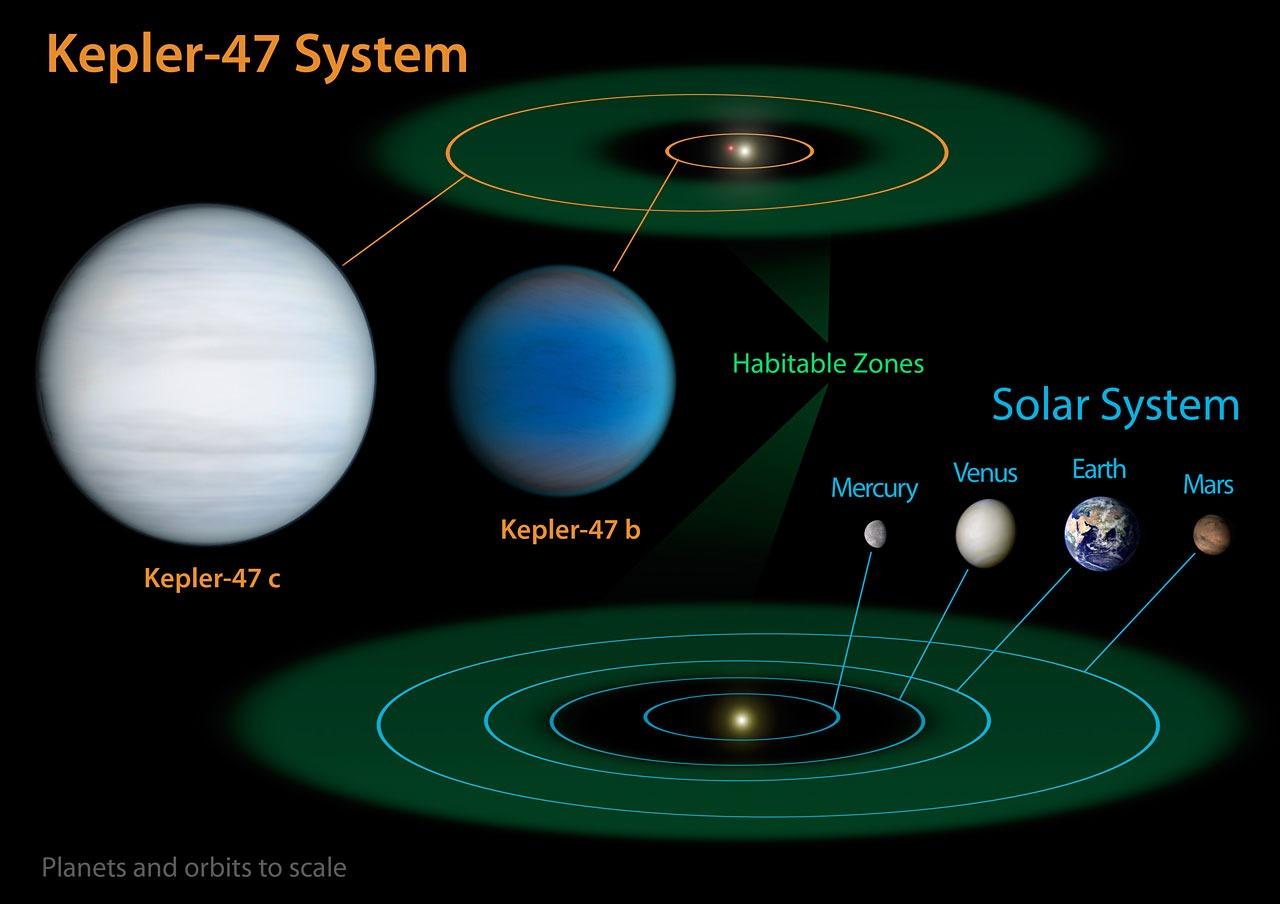 Berühmt Schaltplan Des Solarsystems Bilder - Schaltplan Serie ...