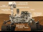 Welke camera's heeft Curiosity allemaal aan boord?