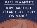 Heb je een minuutje? Hoe moeilijk is het voor Curiosity om op Mars te landen?