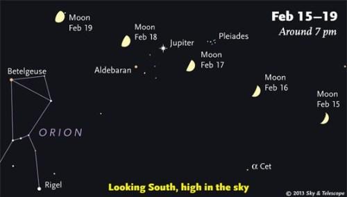 maan_Jupiter