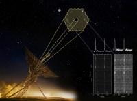 het nieuwe blikveld (de grote zeshoek) met de Apertif-ontvangers op de Westerbork-telescoop is dertig maal groter dan het oude blikveld (de centrale cirkel) en de volle maan. Door de nieuwe hogesnelheidscamera's kunnen zwakke en zeldzame kosmische flitsers worden gevonden. Met het testsysteem zijn recent al twee snel knipperde pulsars tegelijkertijd waargenomen. Die flitsen zijn rechtsonder te zien.