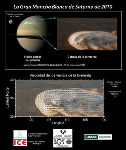 Great White Spot Saturn