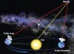 Omgeving van de zon heeft meer respect afgedwongen: 'lokale' spiraalarm blijkt veel groter