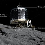 Once upon a time…. de landing van Philae op komeet 67P