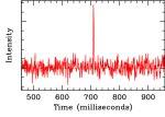 Voor het eerst is een 'fast radio burst' live waargenomen