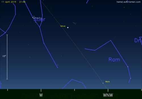Venus en de Pleiaden (credit: Hemel.waarnemen).