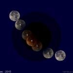 Deze maand is er volle maan, supermaan en de totale maansverduistering