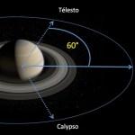 Voor het eerst aangetoond: getijden vervormen Saturnus