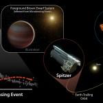 Ruimtetelescopen ontdekken met microlens een 'in de woestijn gelegen' bruine dwerg