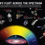 ESA keurt ExoMars 2020 missie goed, ondanks de crash van de Schiaparelli lander